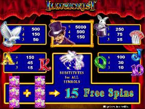 Игровой Автомат Вовка В Тридевятом Царстве
