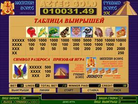 гранд парадайз баваро бич ресорт казино